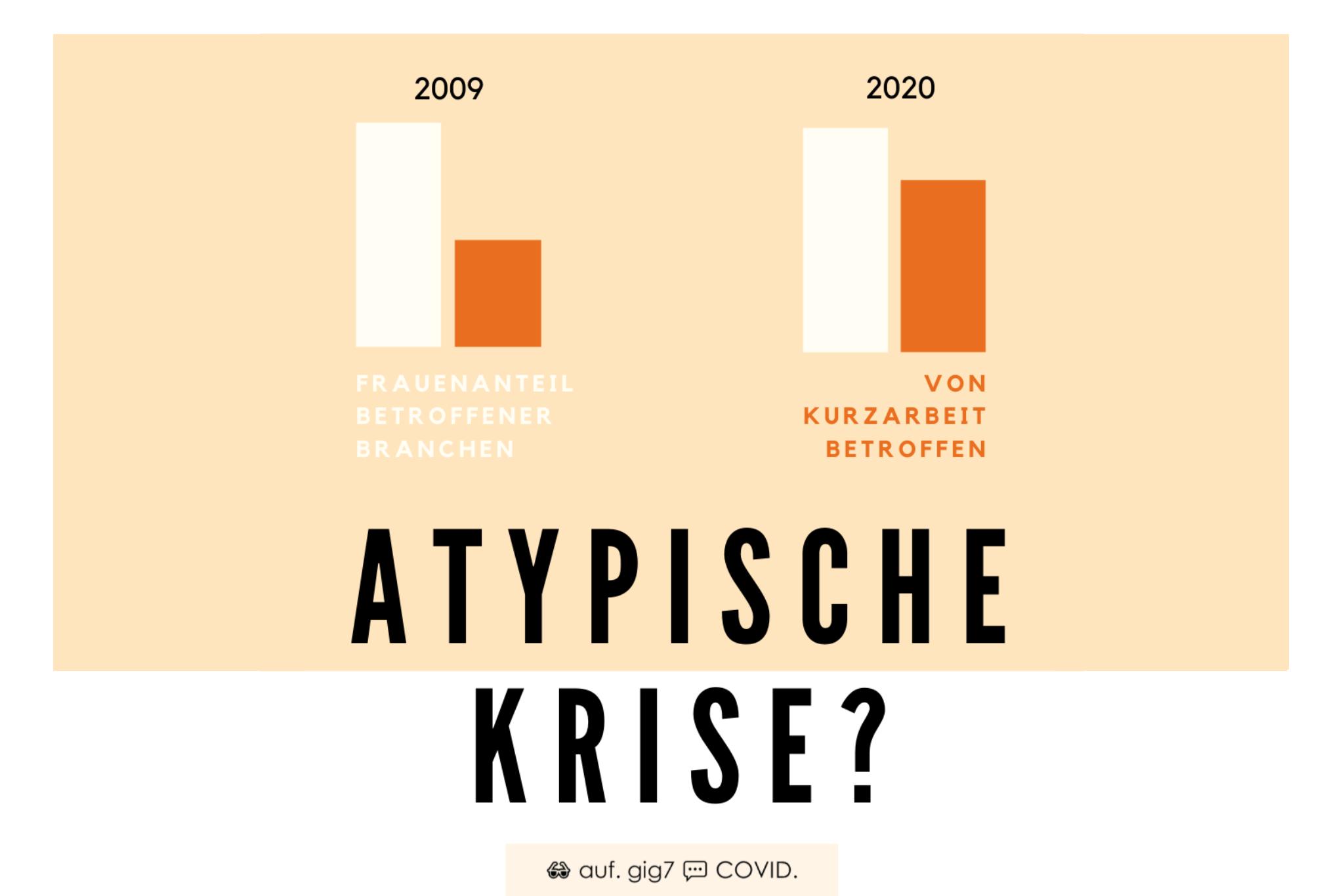 Eine atypische Krise?